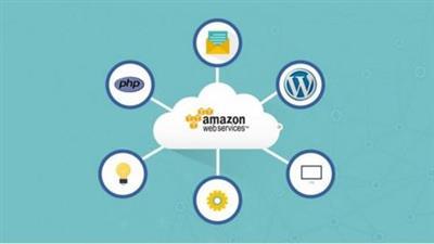 Installing & Configuring Wordpress in Amazon EC2