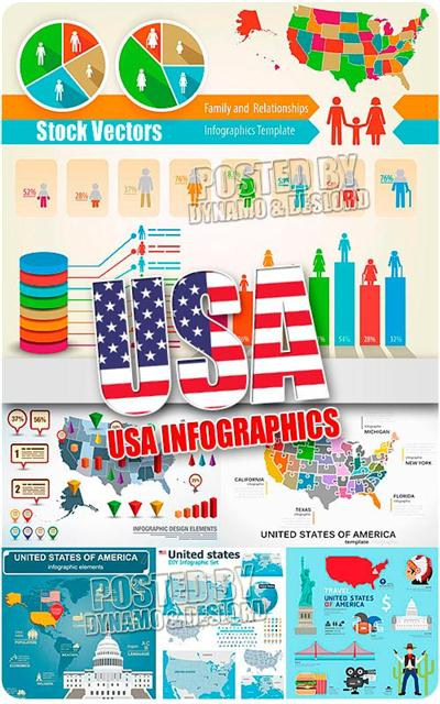 Usa infographic - Stock Vectors