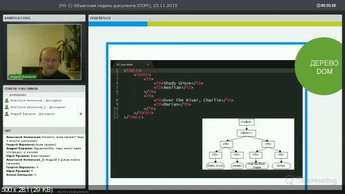HTML-верстка: инструменты профессиональной front-end разработки. Видеокурс (2015) PCRec