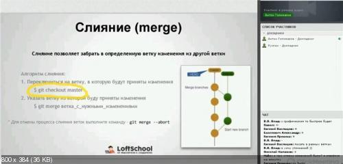 LoftSchool   K���������� �������� ���������� �� PHP (2015) PCRec