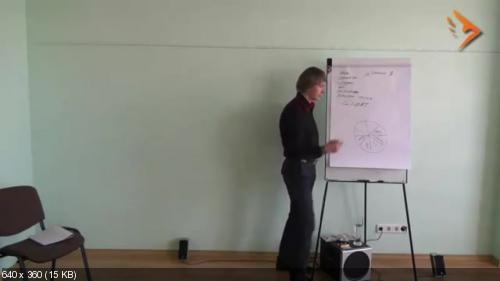 Генератор бизнес идей от Евгения Дейнеко